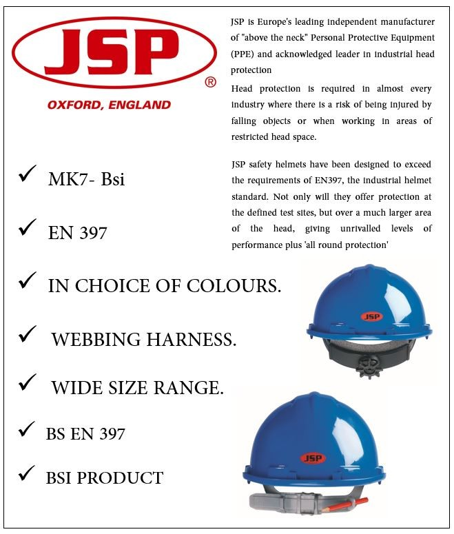 Personal Protective Equipments - (PPE)