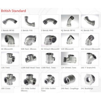 BIS THAILAND Malleable & Galvanized Fittings